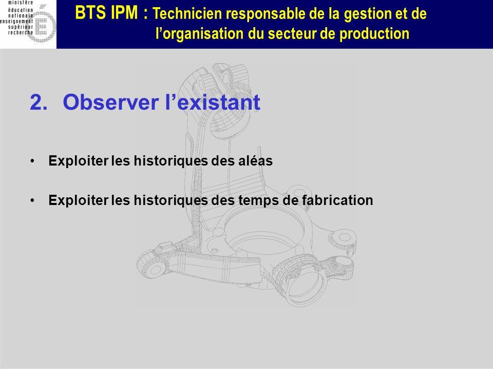 BTS IPM : Technicien responsable de la gestion et de lorganisation du secteur de production 2.Observer lexistant Exploiter les historiques des aléas E