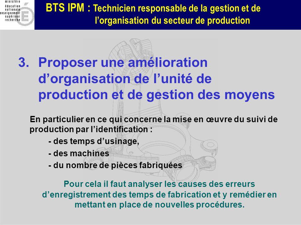 BTS IPM : Technicien responsable de la gestion et de lorganisation du secteur de production 3.Proposer une amélioration dorganisation de lunité de pro