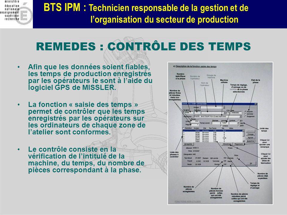 BTS IPM : Technicien responsable de la gestion et de lorganisation du secteur de production REMEDES : CONTRÔLE DES TEMPS Afin que les données soient f