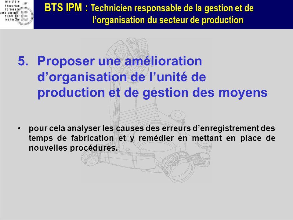BTS IPM : Technicien responsable de la gestion et de lorganisation du secteur de production 5.Proposer une amélioration dorganisation de lunité de pro