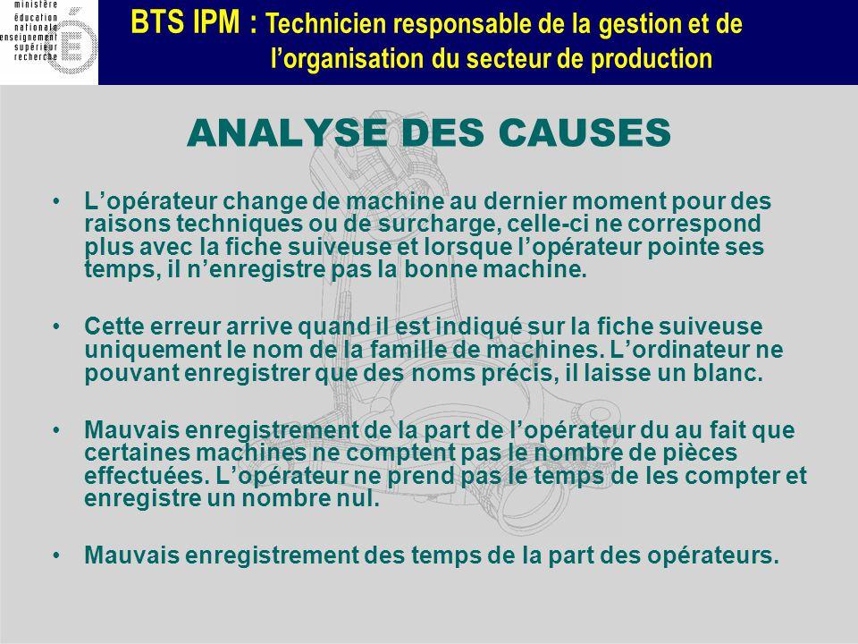 BTS IPM : Technicien responsable de la gestion et de lorganisation du secteur de production ANALYSE DES CAUSES Lopérateur change de machine au dernier
