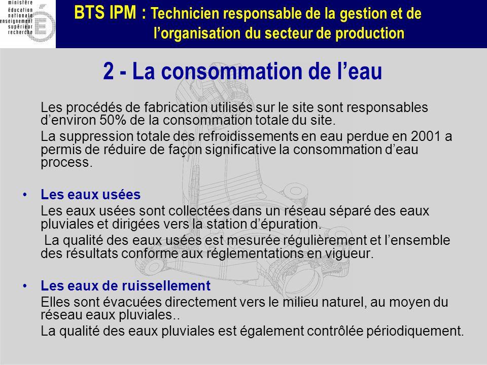 BTS IPM : Technicien responsable de la gestion et de lorganisation du secteur de production 2 - La consommation de leau Les procédés de fabrication ut