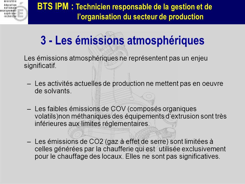 BTS IPM : Technicien responsable de la gestion et de lorganisation du secteur de production 3 - Les émissions atmosphériques Les émissions atmosphériq