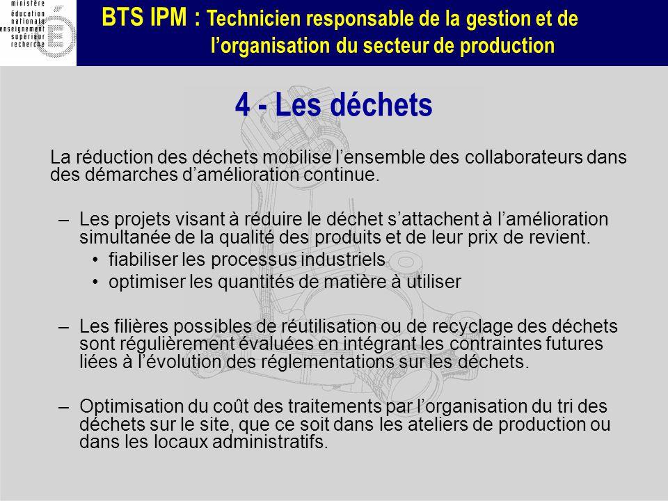 BTS IPM : Technicien responsable de la gestion et de lorganisation du secteur de production 4 - Les déchets La réduction des déchets mobilise lensembl