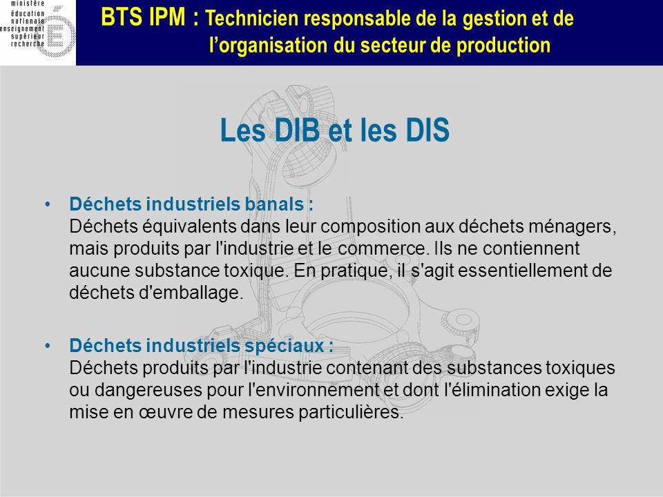 BTS IPM : Technicien responsable de la gestion et de lorganisation du secteur de production Déchets industriels banals : Déchets équivalents dans leur