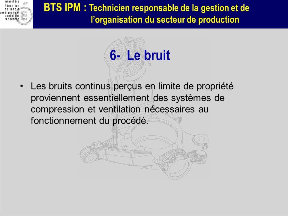 BTS IPM : Technicien responsable de la gestion et de lorganisation du secteur de production 6- Le bruit Les bruits continus perçus en limite de propri