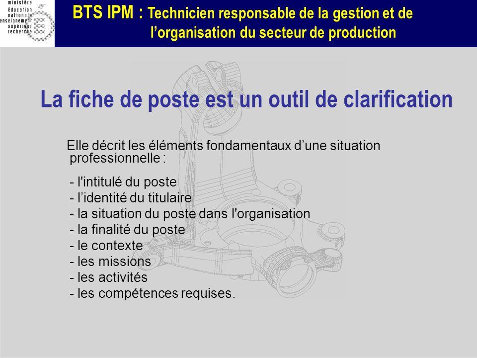 BTS IPM : Technicien responsable de la gestion et de lorganisation du secteur de production La fiche de poste est un outil de clarification Elle décri