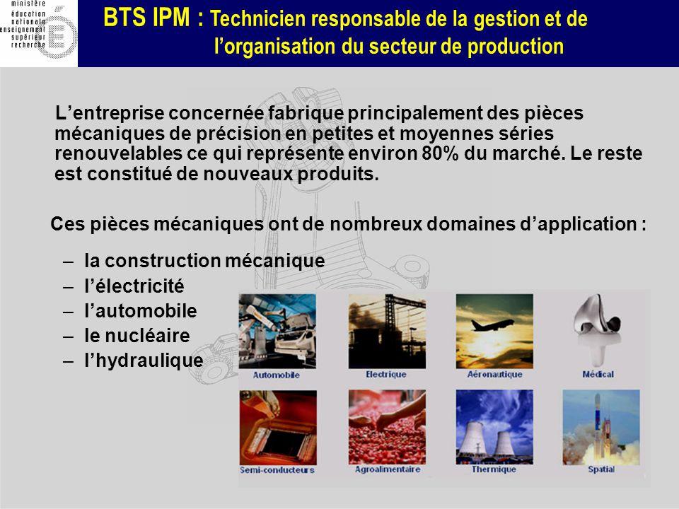 BTS IPM : Technicien responsable de la gestion et de lorganisation du secteur de production Lentreprise concernée fabrique principalement des pièces m