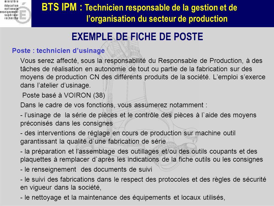 BTS IPM : Technicien responsable de la gestion et de lorganisation du secteur de production EXEMPLE DE FICHE DE POSTE Poste : technicien dusinage Vous