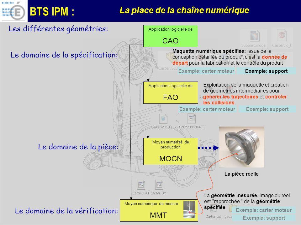BTS IPM : La place de la chaîne numérique 0,4 La donnée de départ: la maquette numérique spécifiée Le modèle nominal: cest la géométrie absolue de la pièce Le modèle spécifié: définie les marges pour « contenir » la géométrie réelle de la pièce des définitions retour