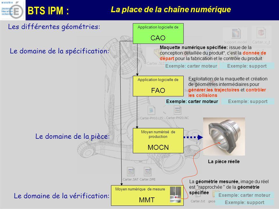 BTS IPM : La place de la chaîne numérique Dans la FAO, la problématique est de générer les parcours doutil à partir de la maquette récupérée de la CAO Il faut définir: - les trajectoires de coupe, - les retours rapides, - les dégagements, - les entrée et sorties