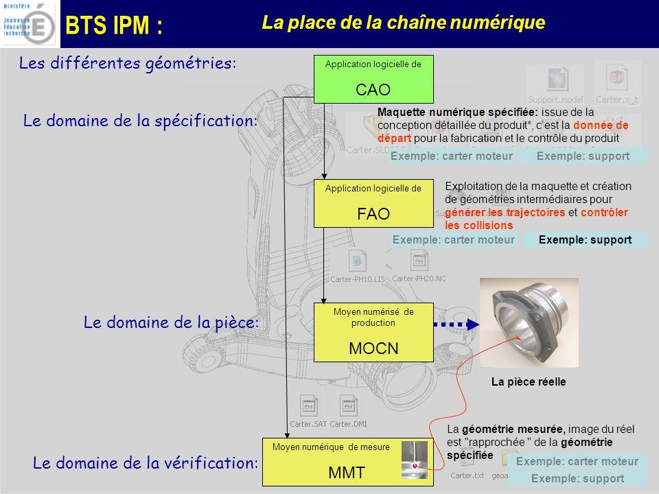 BTS IPM : La place de la chaîne numérique Dans la FAO, la problématique est de générer les parcours doutil * Ces opérations sur la géométrie sont faites manuellement ou automatiquement en fonction de la FAO utilisée Pour appliquer la stratégie dusinage qui convient le mieux, il faut détecter la géométrie de la surface et son paramétrage: - surface plane - surface réglée - surface définie par des représentations polynomiales.
