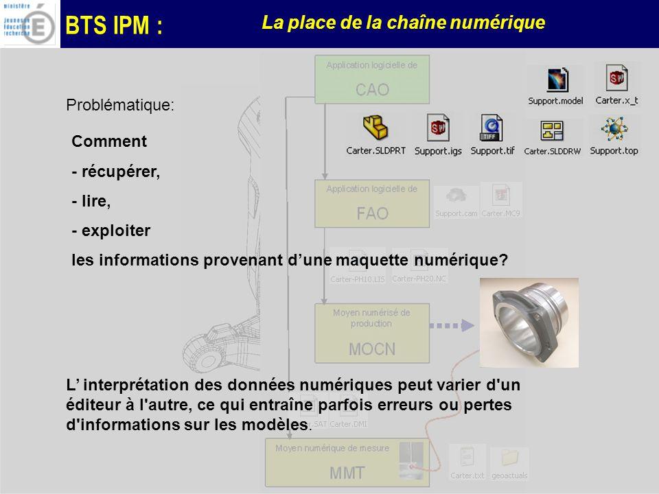 BTS IPM : La place de la chaîne numérique Problématique: Comment - récupérer, - lire, - exploiter les informations provenant dune maquette numérique.