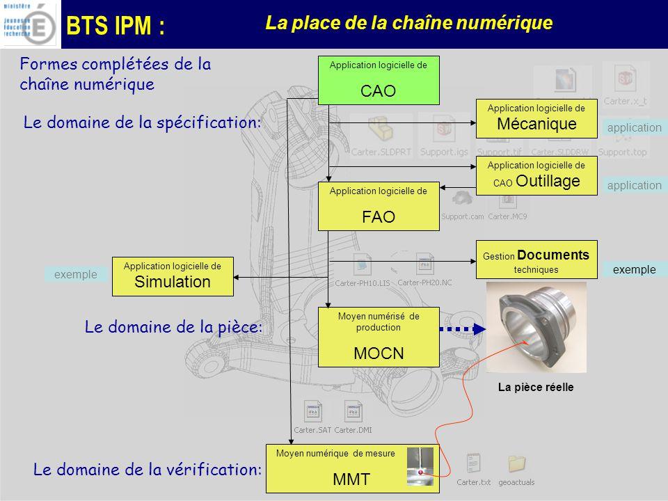BTS IPM : La place de la chaîne numérique Mise à jour automatique la documentation