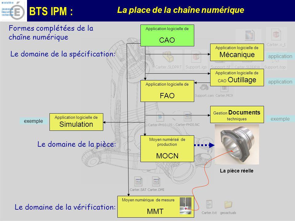 BTS IPM : La place de la chaîne numérique Simulation à partir du code machine du processus dusinage: détection de collisions dégagements rapide en pleine matière déplacements incorrects sur plus ou manque de matière ………..