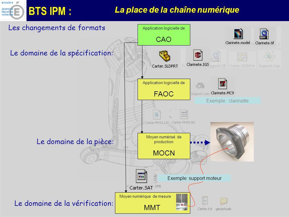 BTS IPM : La place de la chaîne numérique Les changements de formats Application logicielle de CAO Application logicielle de FAOC Moyen numérisé de production MOCN Moyen numérique de mesure ; MMT Le domaine de la spécification: Le domaine de la pièce: Le domaine de la vérification: Exemple: support moteur Exemple : clarinette
