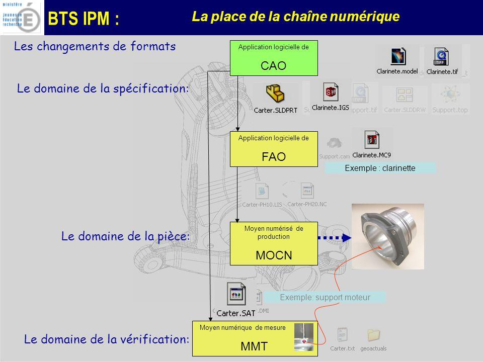 BTS IPM : La place de la chaîne numérique Analyse dune surface complexe Format du modeleur:.mod Formats de récupération:.sldprt &.mc9 Données de départ: Surface dont on ne connaît pas le paramètrage.