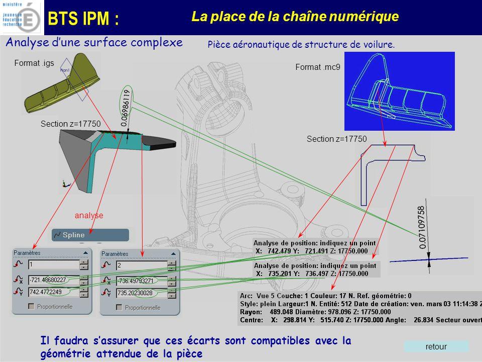 BTS IPM : La place de la chaîne numérique Section z=17750 Analyse dune surface complexe Pièce aéronautique de structure de voilure.
