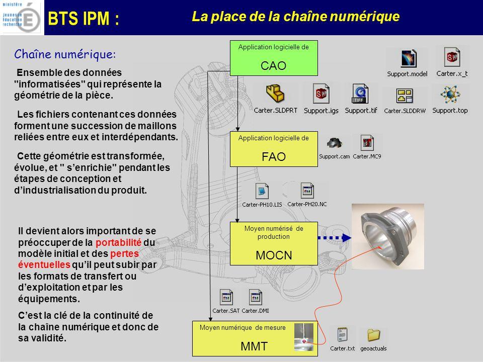 BTS IPM : La place de la chaîne numérique Chaîne numérique: Ensemble des données informatisées qui représente la géométrie de la pièce.