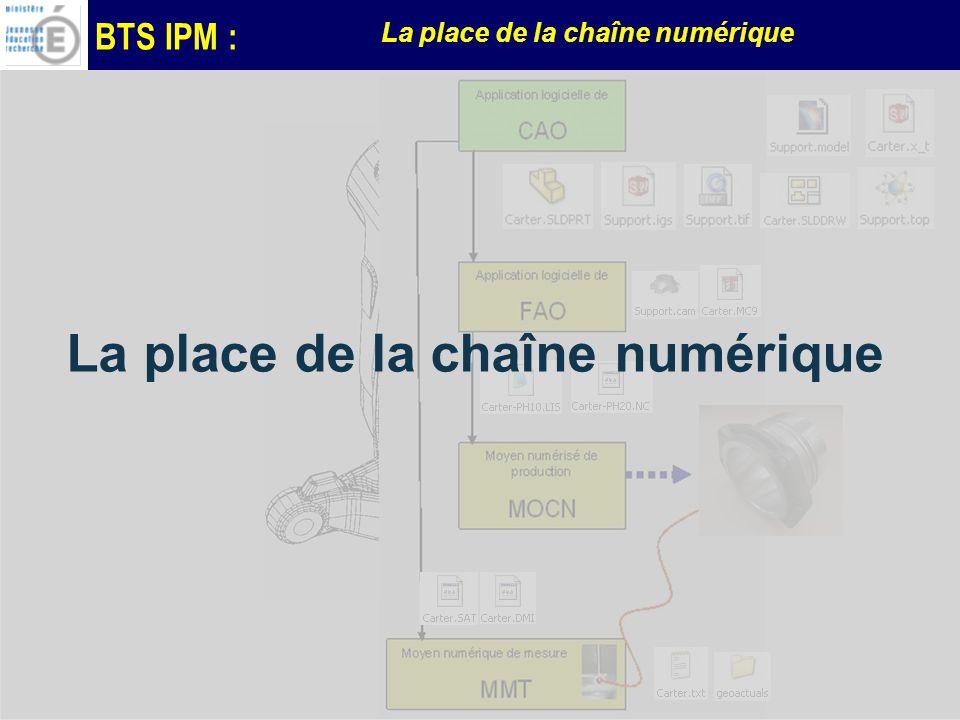 BTS IPM : La place de la chaîne numérique Le domaine de la spécification: Maquette nominale: modélise la pièce par des éléments géométriques théoriquement exacts.
