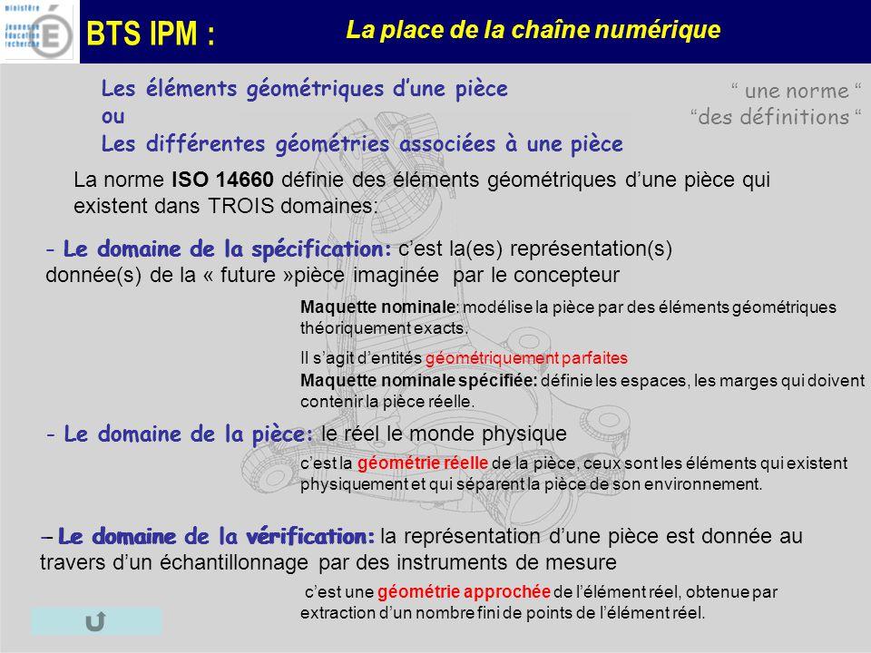 BTS IPM : La place de la chaîne numérique Les éléments géométriques dune pièce ou Les différentes géométries associées à une pièce La norme ISO 14660 définie des éléments géométriques dune pièce qui existent dans TROIS domaines: une norme des définitions Maquette nominale: modélise la pièce par des éléments géométriques théoriquement exacts.