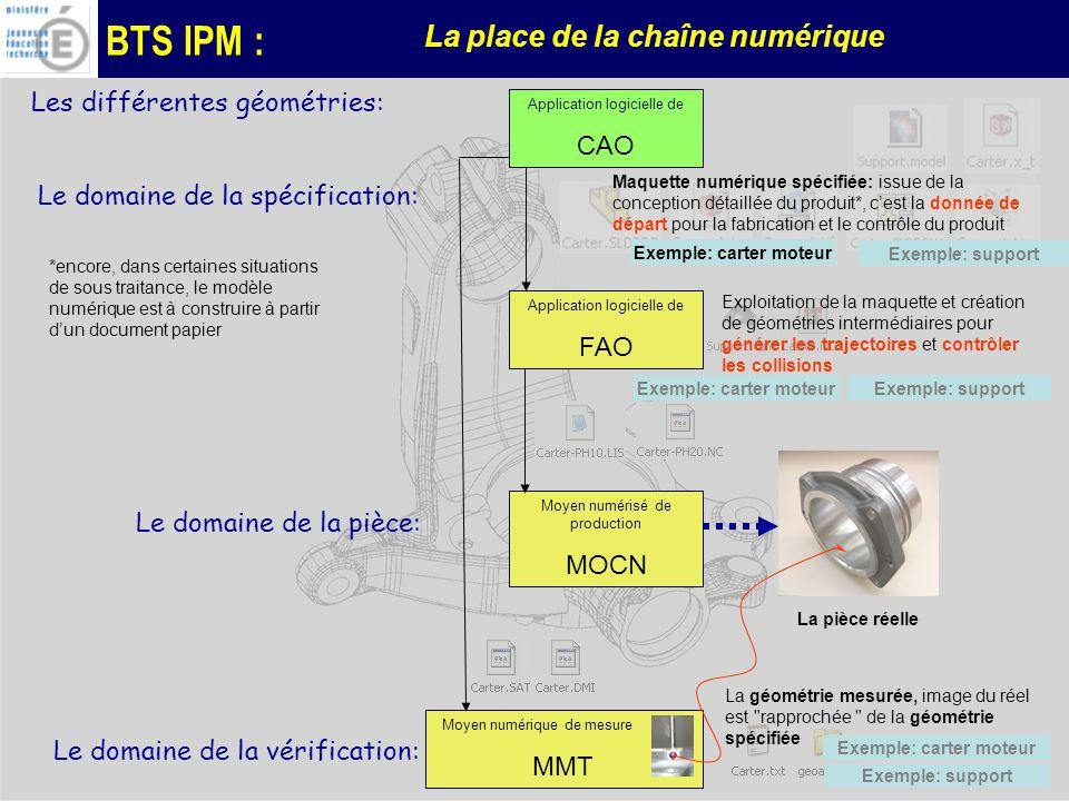 BTS IPM : La place de la chaîne numérique La donnée de départ: la maquette numérique spécifiée Le modèle nominal: cest la géométrie absolue de la pièce Le modèle spécifié: définie les marges pour « contenir » la géométrie réelle de la pièce des définitions 3D spécifié retour