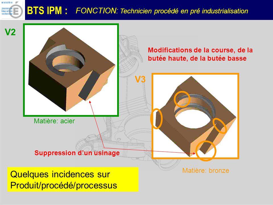 BTS IPM : Matière: acier Matière: bronze Suppression dun usinage Quelques incidences sur Produit/procédé/processus Modifications de la course, de la butée haute, de la butée basse V2 V3 FONCTION: Technicien procédé en pré industrialisation
