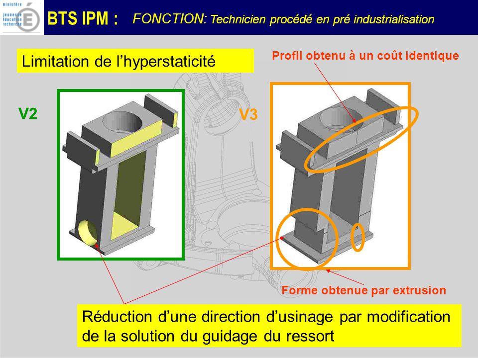 BTS IPM : Forme obtenue par extrusion Profil obtenu à un coût identique Réduction dune direction dusinage par modification de la solution du guidage du ressort Limitation de lhyperstaticité V2 V3 FONCTION: Technicien procédé en pré industrialisation