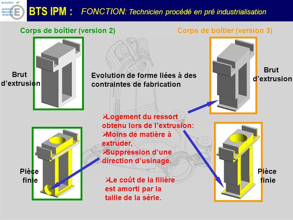 BTS IPM : Evolution de forme liées à des contraintes de fabrication Corps de boîtier (version 3)Corps de boîtier (version 2) Brut dextrusion Pièce finie Logement du ressort obtenu lors de lextrusion: Moins de matière à extruder, Suppression dune direction dusinage.
