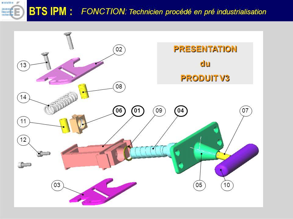 BTS IPM : 13 02 06 14 08 01 05 04 10 07 03 11 12 09 PRESENTATIONdu PRODUIT V3 FONCTION: Technicien procédé en pré industrialisation