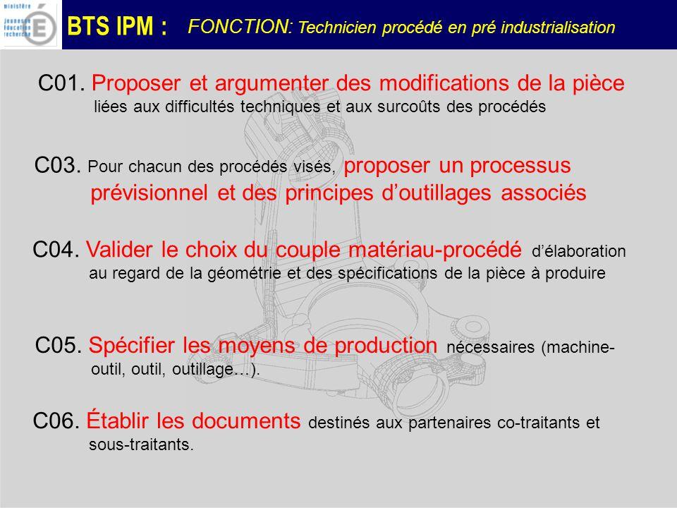 BTS IPM : C01.