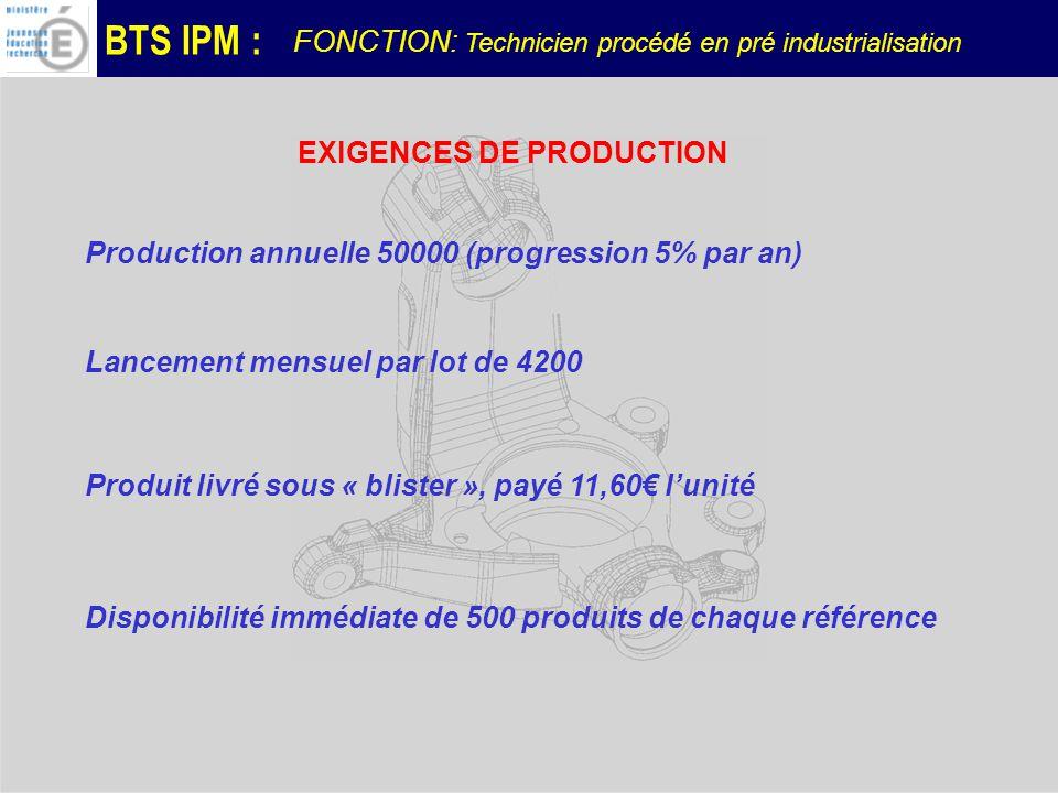 BTS IPM : EXIGENCES DE PRODUCTION FONCTION: Technicien procédé en pré industrialisation Production annuelle 50000 (progression 5% par an) Lancement mensuel par lot de 4200 Produit livré sous « blister », payé 11,60 lunité Disponibilité immédiate de 500 produits de chaque référence