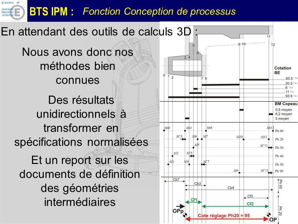 BTS IPM : Fonction Conception de processus 11 Nous avons donc nos méthodes bien connues Des résultats unidirectionnels à transformer en spécifications