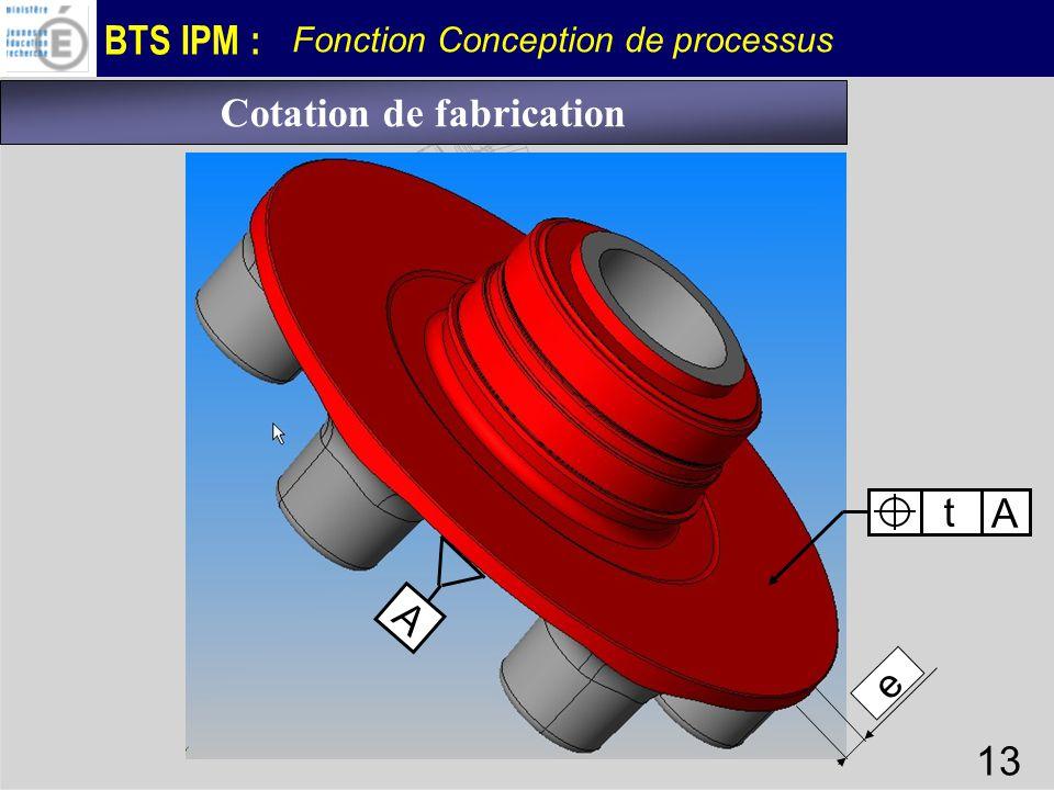BTS IPM : Fonction Conception de processus 13 Cotation de fabrication A t A e
