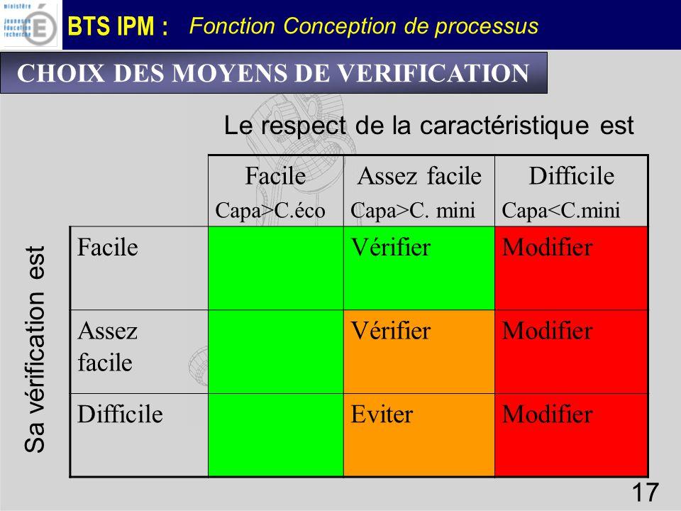 BTS IPM : Fonction Conception de processus 17 Facile Capa>C.éco Assez facile Capa>C. mini Difficile Capa<C.mini FacileVérifierModifier Assez facile Vé