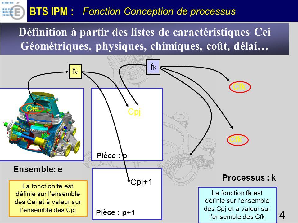 BTS IPM : Fonction Conception de processus 4 Définition à partir des listes de caractéristiques Cei Géométriques, physiques, chimiques, coût, délai… P