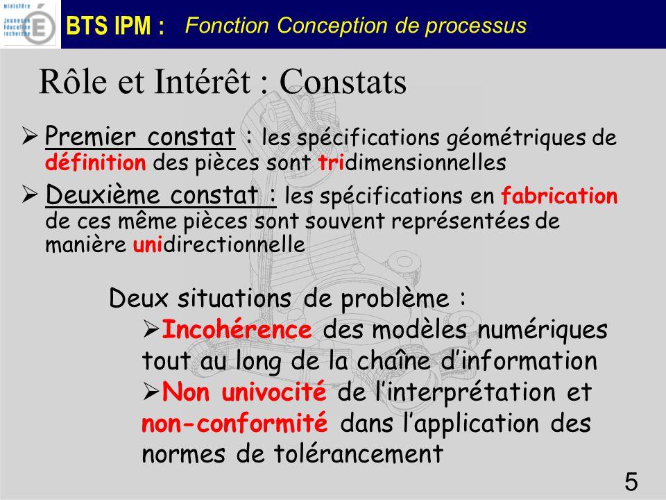 BTS IPM : Fonction Conception de processus 5 Rôle et Intérêt : Constats Premier constat : les spécifications géométriques de définition des pièces son