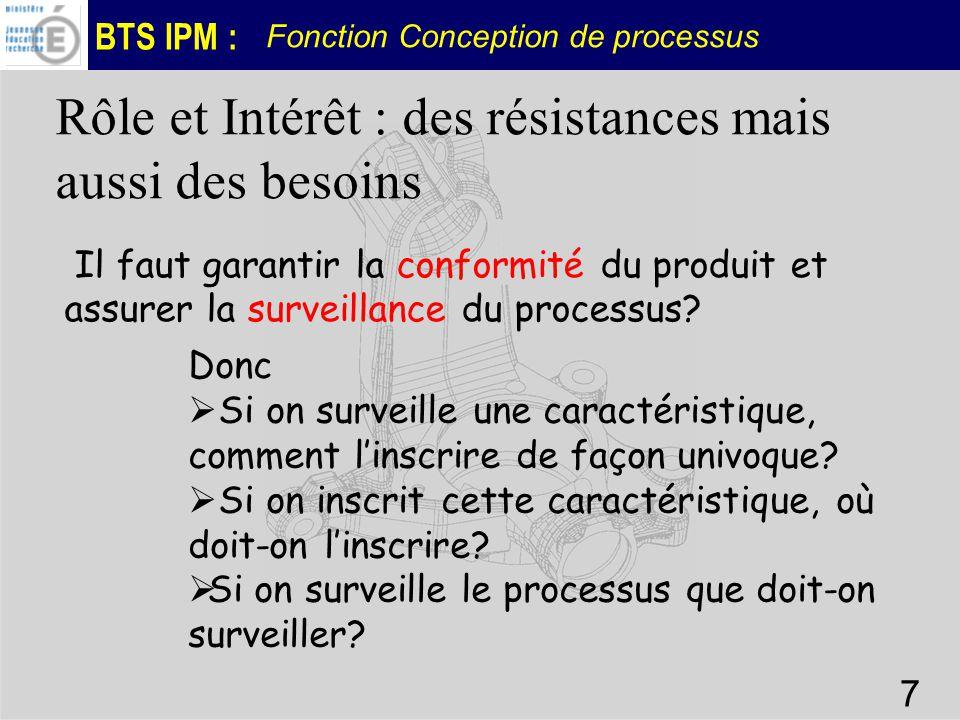 BTS IPM : Fonction Conception de processus 7 Il faut garantir la conformité du produit et assurer la surveillance du processus? Rôle et Intérêt : des