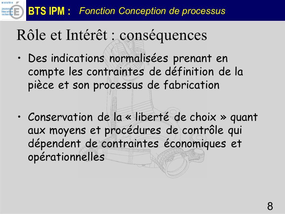 BTS IPM : Fonction Conception de processus 8 Des indications normalisées prenant en compte les contraintes de définition de la pièce et son processus
