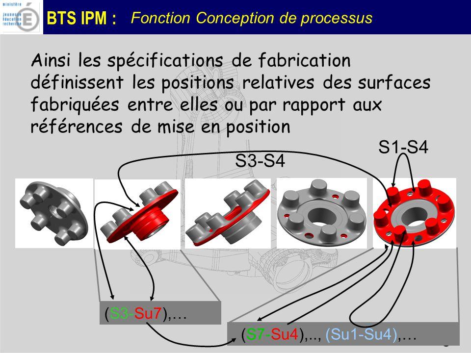 BTS IPM : Fonction Conception de processus 9 Ainsi les spécifications de fabrication définissent les positions relatives des surfaces fabriquées entre