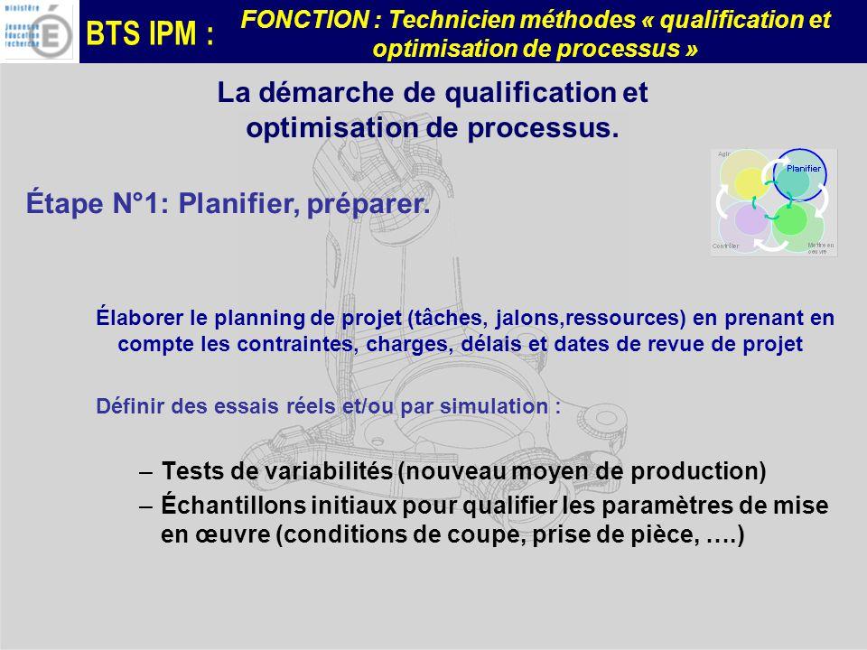 BTS IPM : FONCTION : Technicien méthodes « qualification et optimisation de processus » Élaborer le planning de projet (tâches, jalons,ressources) en prenant en compte les contraintes, charges, délais et dates de revue de projet Définir des essais réels et/ou par simulation : –Tests de variabilités (nouveau moyen de production) –Échantillons initiaux pour qualifier les paramètres de mise en œuvre (conditions de coupe, prise de pièce, ….) Étape N°1: Planifier, préparer.