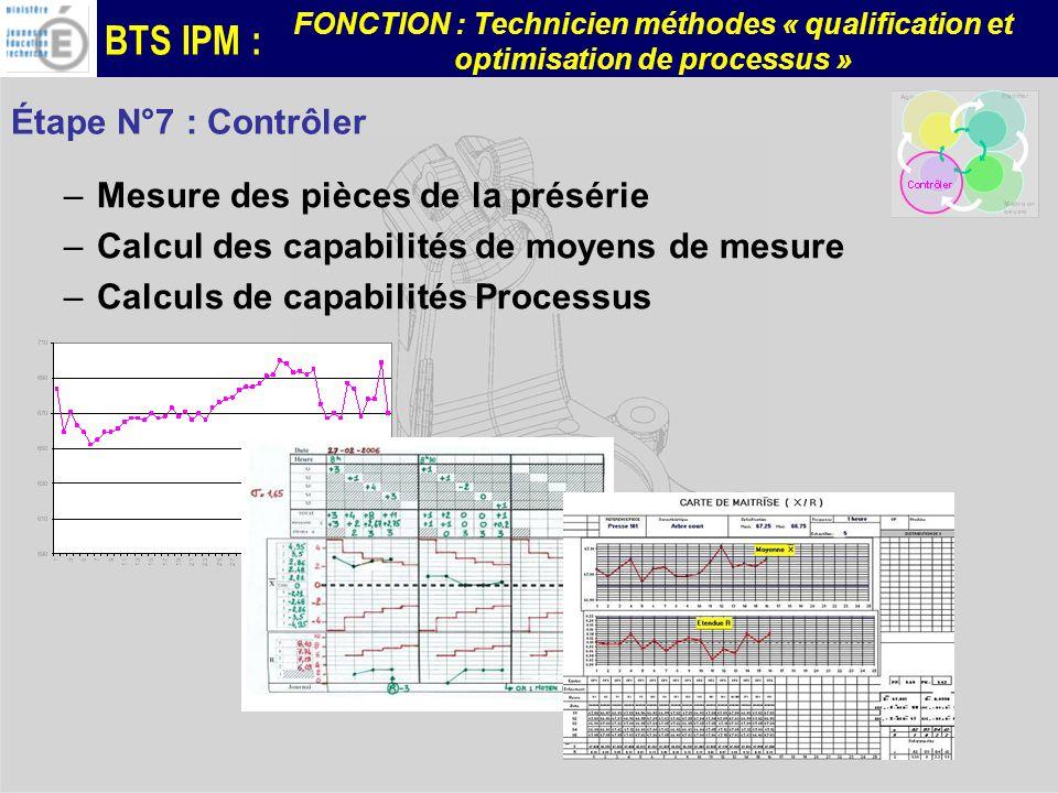 BTS IPM : FONCTION : Technicien méthodes « qualification et optimisation de processus » –Mesure des pièces de la présérie –Calcul des capabilités de moyens de mesure –Calculs de capabilités Processus Étape N°7 : Contrôler