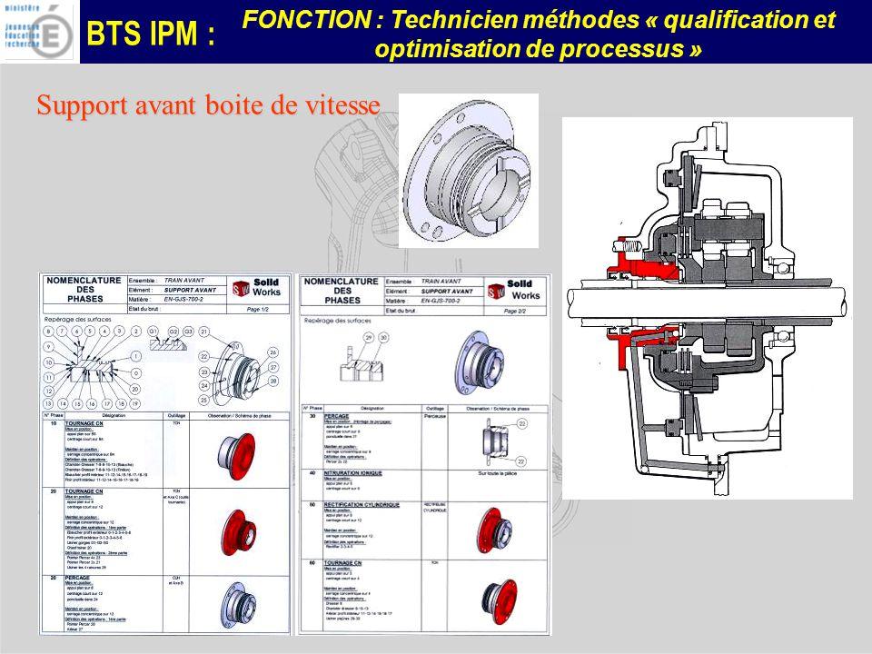 BTS IPM : FONCTION : Technicien méthodes « qualification et optimisation de processus » Support avant boite de vitesse Support avant boite de vitesse