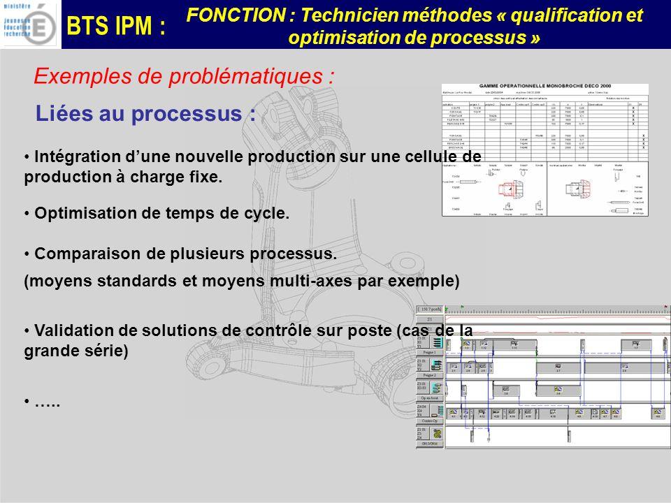 BTS IPM : FONCTION : Technicien méthodes « qualification et optimisation de processus » Exemples de problématiques : Liées au processus : Intégration dune nouvelle production sur une cellule de production à charge fixe.