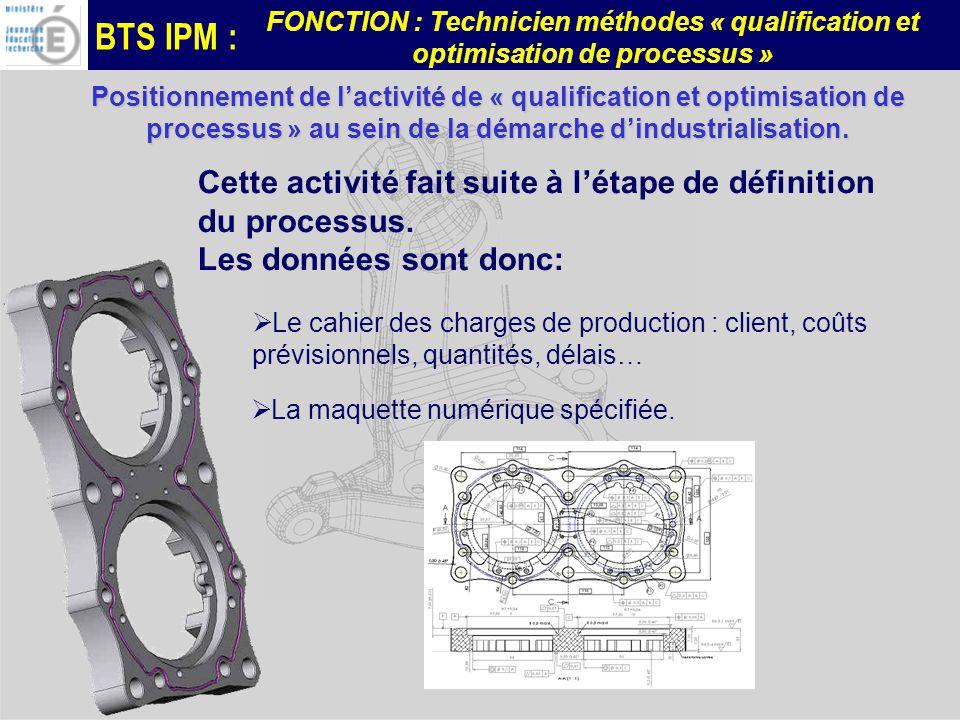 BTS IPM : FONCTION : Technicien méthodes « qualification et optimisation de processus » Problématiques à développer: -Comparaison de processus (CN conventionnelles et UGV) -Recherche de solutions à des problèmes de vibration lors de lusinage de pièces dépaisseur faible.