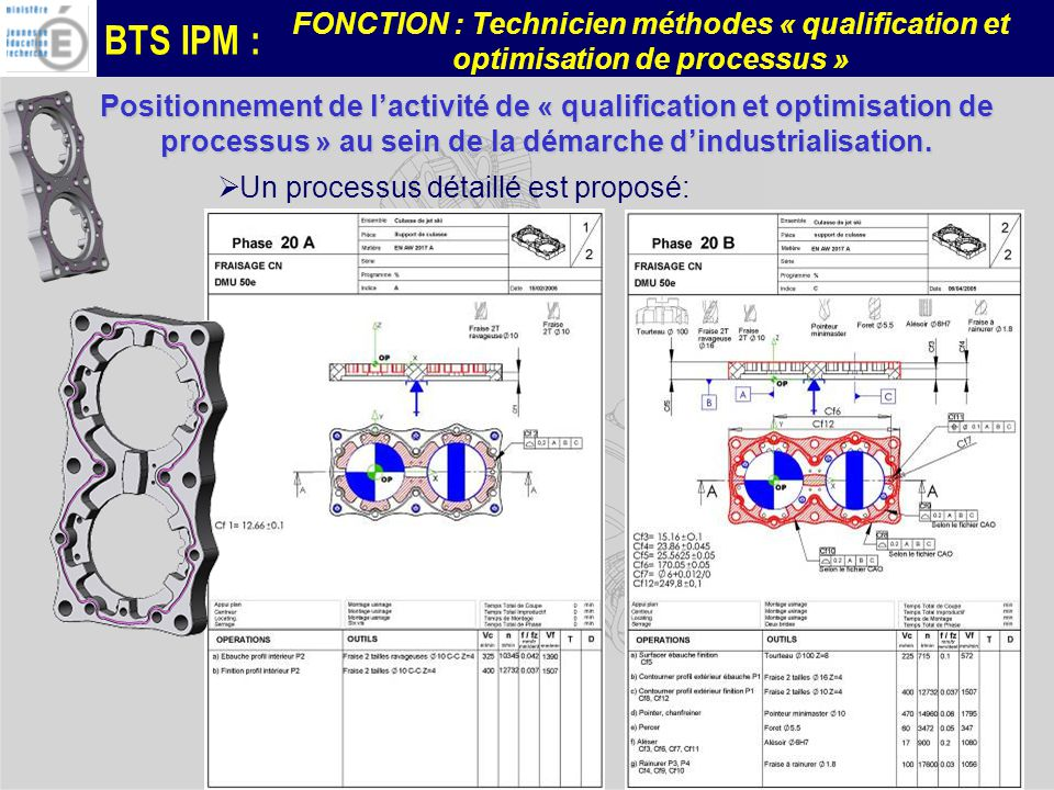BTS IPM : FONCTION : Technicien méthodes « qualification et optimisation de processus » Positionnement de lactivité de « qualification et optimisation