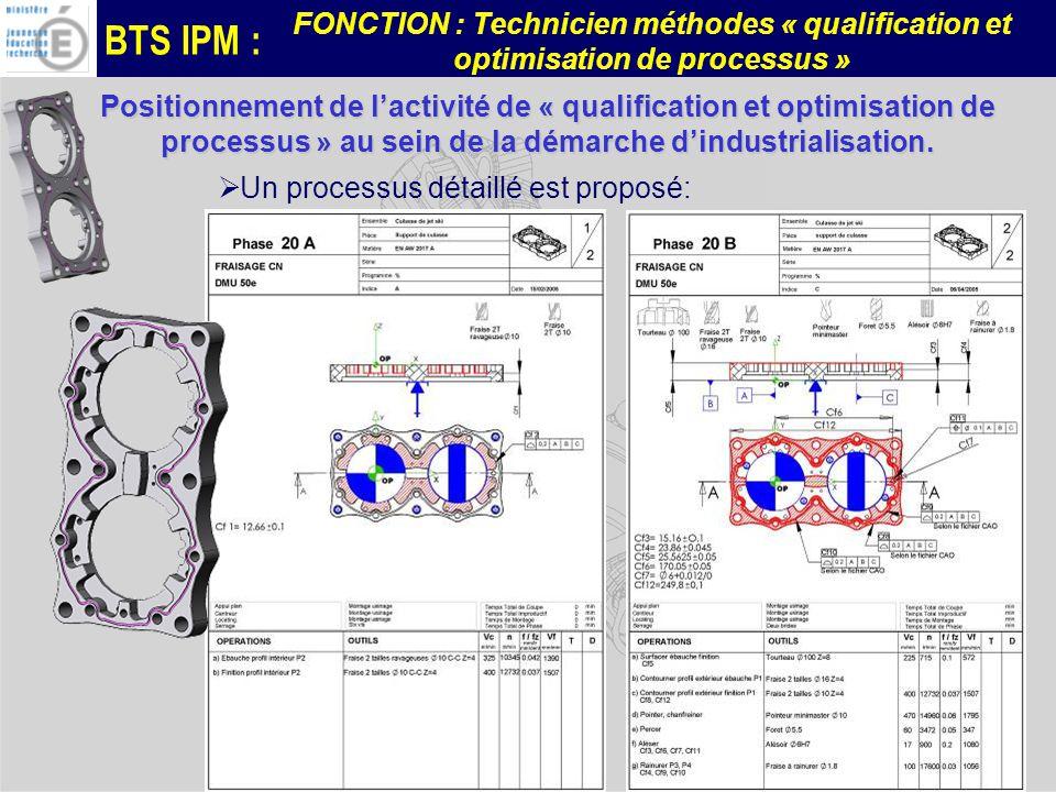 BTS IPM : FONCTION : Technicien méthodes « qualification et optimisation de processus » –Analyser les résultats dessais (mesure et interprétation) Étape N°3 : Contrôler Étape N°4 : Réagir, Améliorer –Autoriser le lancement de la présérie
