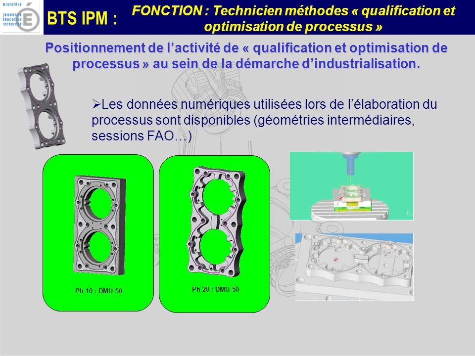 BTS IPM : FONCTION : Technicien méthodes « qualification et optimisation de processus » Positionnement de lactivité de « qualification et optimisation de processus » au sein de la démarche dindustrialisation.