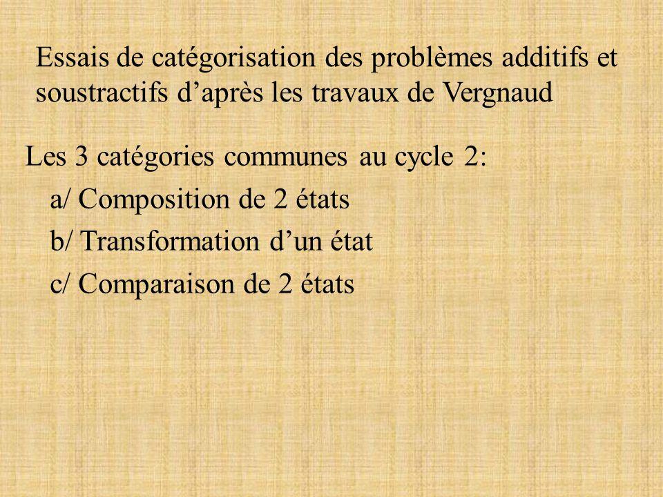 Essais de catégorisation des problèmes additifs et soustractifs daprès les travaux de Vergnaud Les 3 catégories communes au cycle 2: a/ Composition de