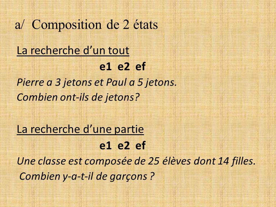 a/ Composition de 2 états La recherche dun tout e1 e2 ef Pierre a 3 jetons et Paul a 5 jetons. Combien ont-ils de jetons? La recherche dune partie e1